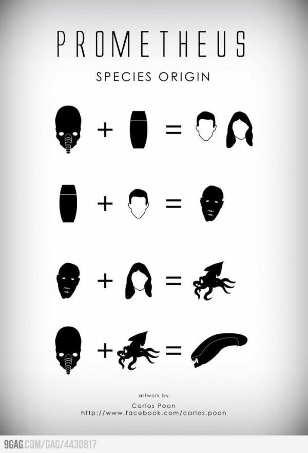 Origen de especies alien Prometheus